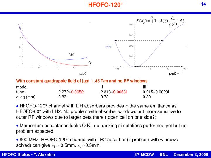 HFOFO-120°