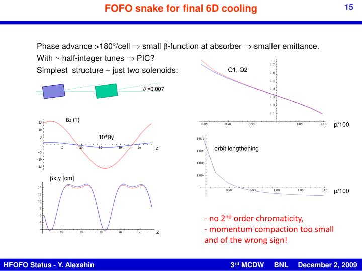 FOFO snake for final 6D cooling