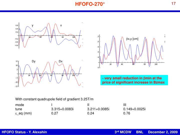 HFOFO-270°