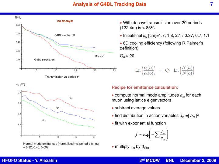 Analysis of G4BL Tracking Data