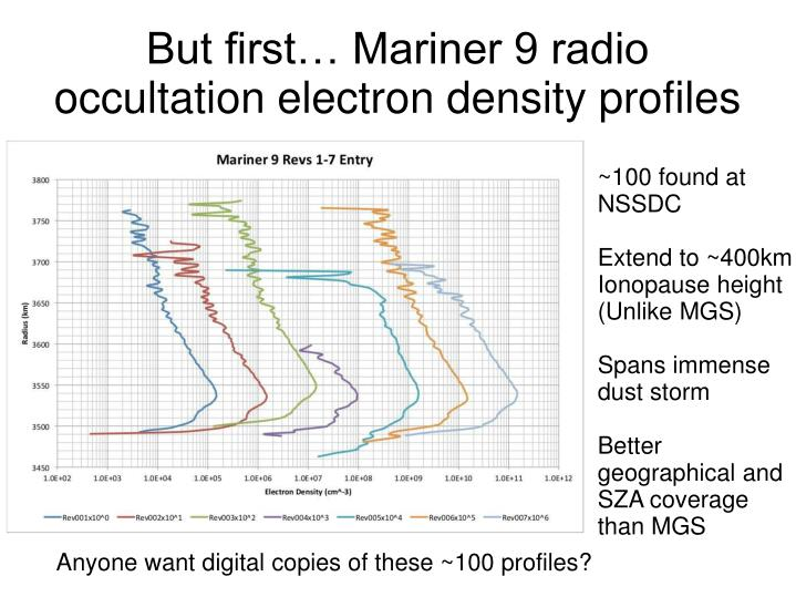 But first mariner 9 radio occultation electron density profiles