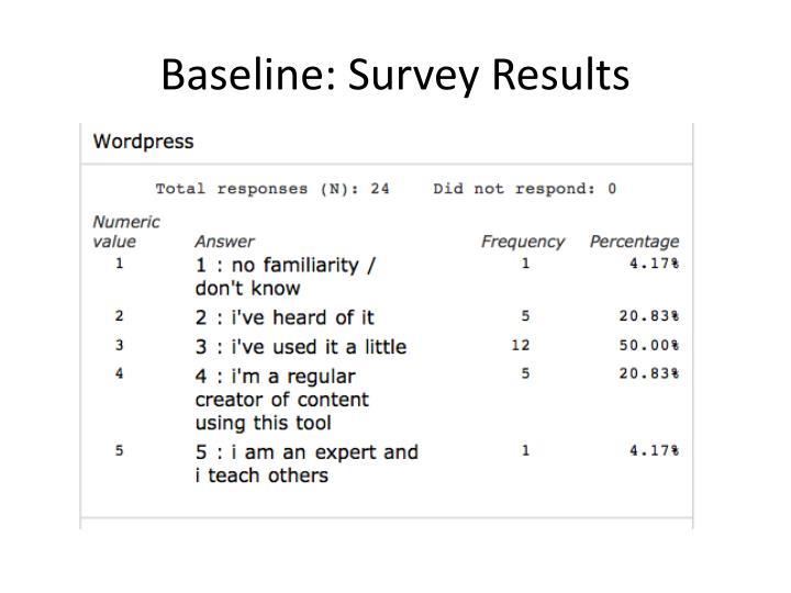 Baseline: Survey Results
