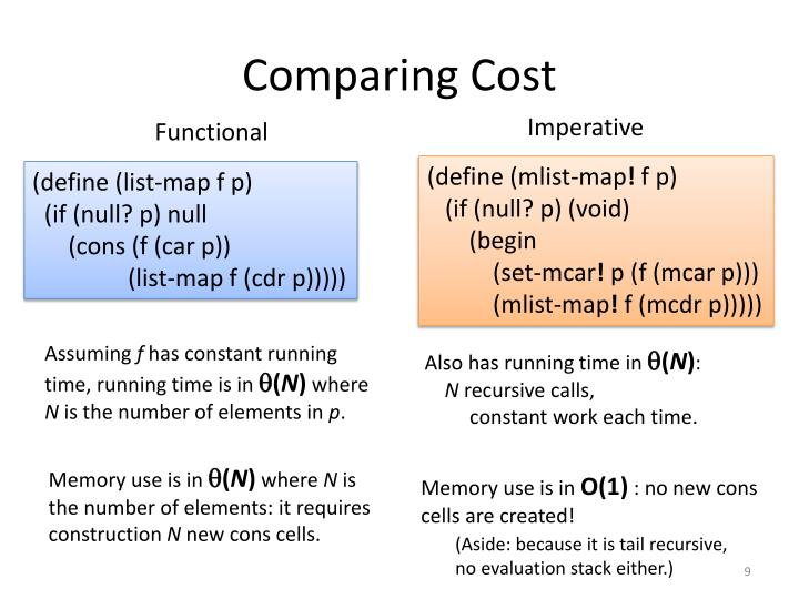 Comparing Cost