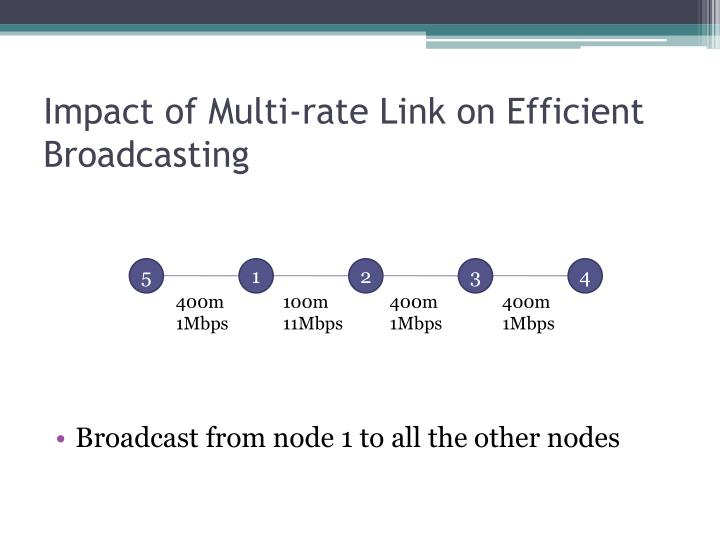 Impact of Multi-rate Link on Efficient Broadcasting
