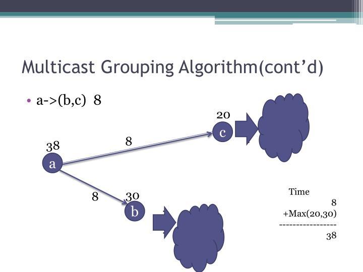 Multicast Grouping Algorithm(cont'd)