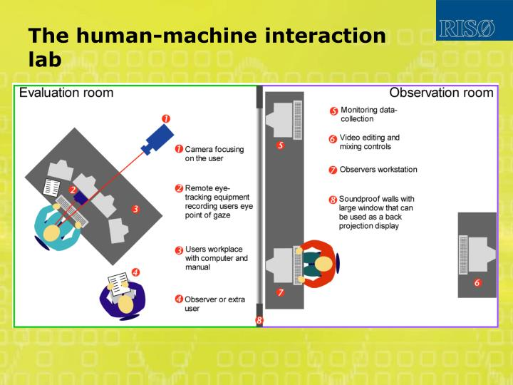The human-machine interaction lab