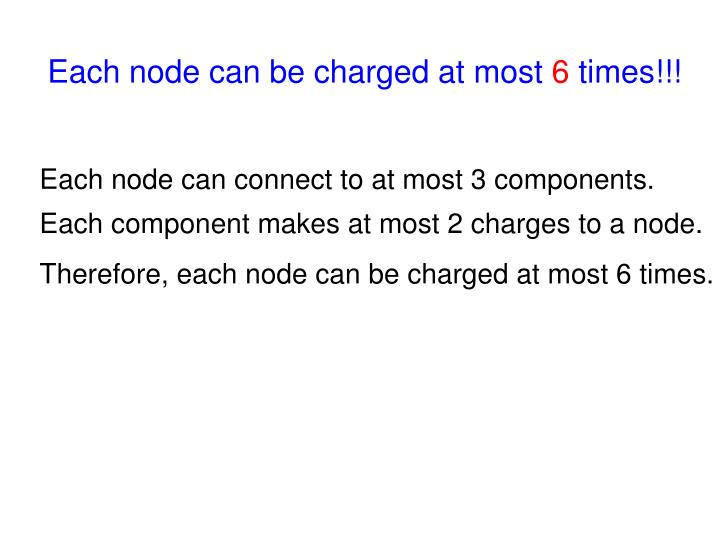 Each node can be charged at most