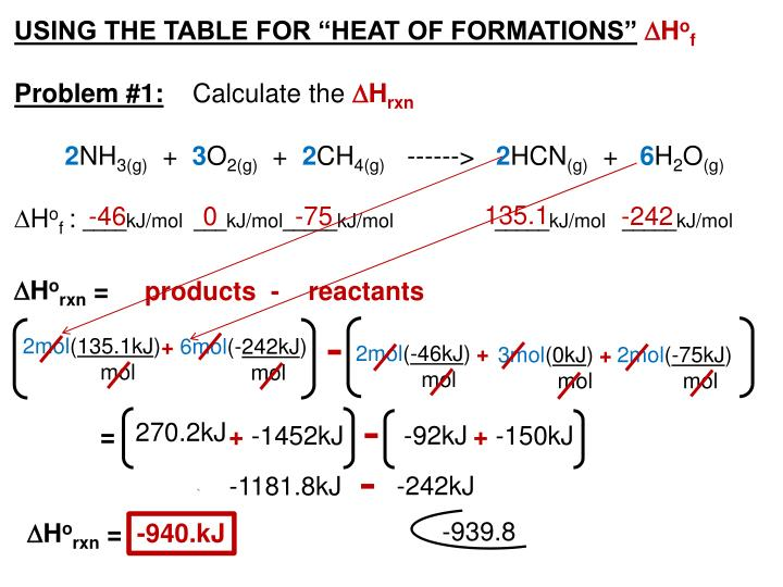 """USING THE TABLE FOR """"HEAT OF FORMATIONS"""""""
