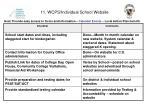 11 wcps individual school website3