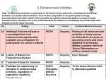 3 extracurricular activities
