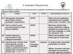 8 graduation requirements
