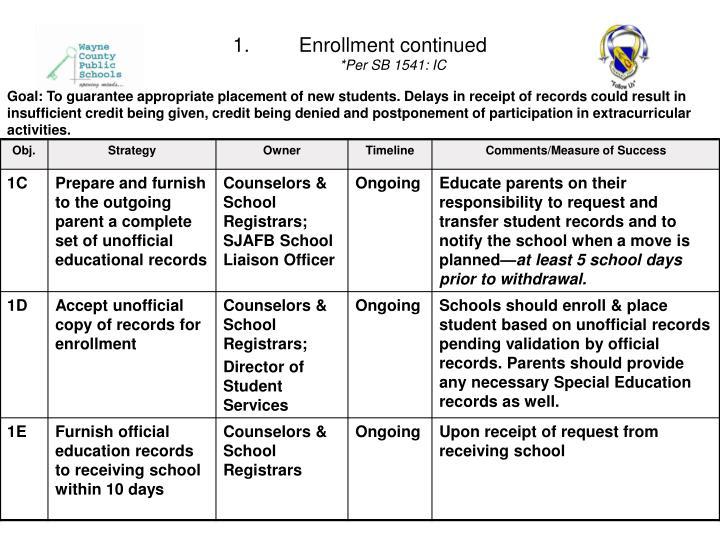 Enrollment continued