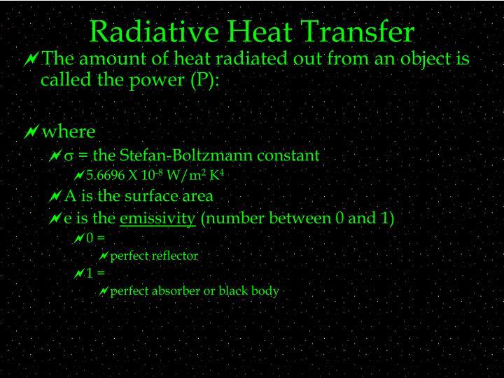 Radiative Heat Transfer
