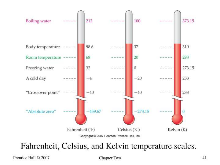 Fahrenheit, Celsius, and Kelvin temperature scales.