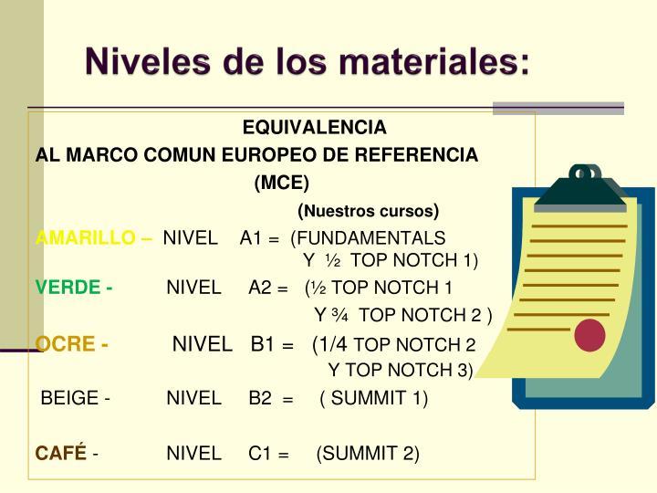 Niveles de los materiales: