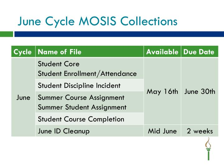 June Cycle MOSIS Collections