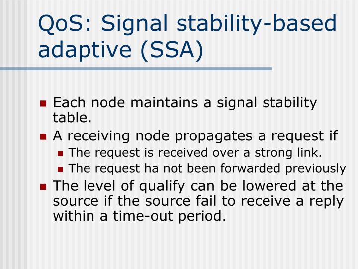 QoS: Signal stability-based adaptive (SSA)