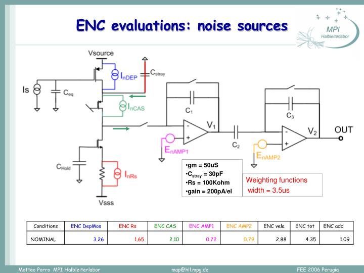 ENC evaluations: noise sources