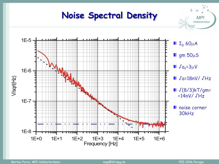 Noise Spectral Density