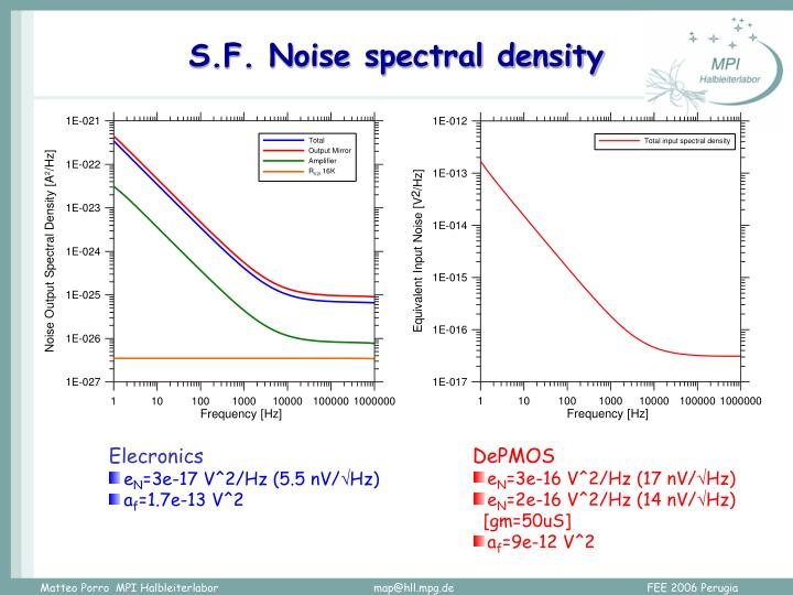 S.F. Noise spectral density