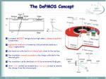 the depmos concept