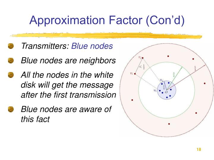 Approximation Factor (Con'd)