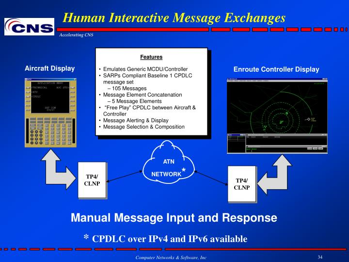 Human Interactive Message Exchanges