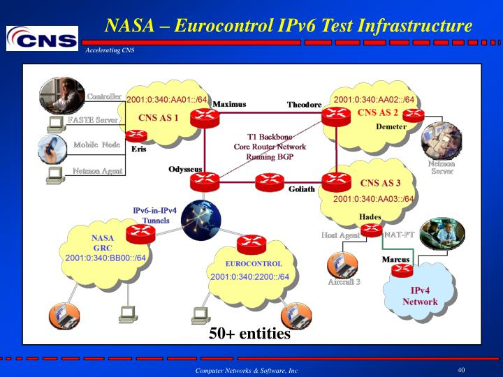 NASA – Eurocontrol IPv6 Test Infrastructure