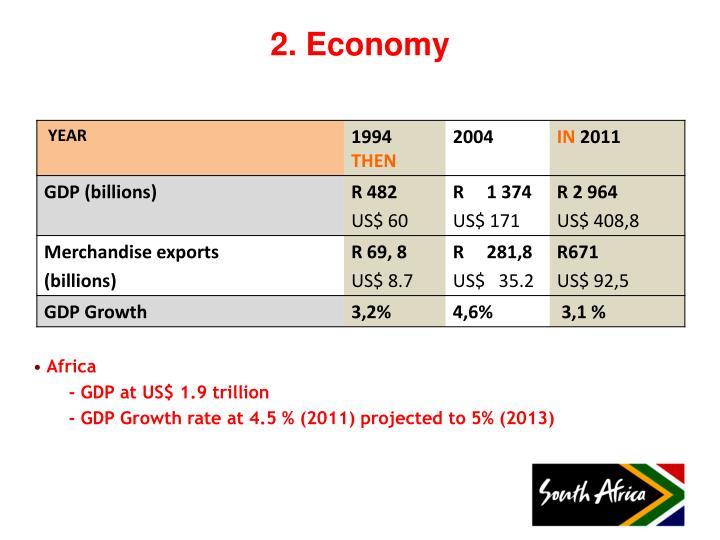 2. Economy
