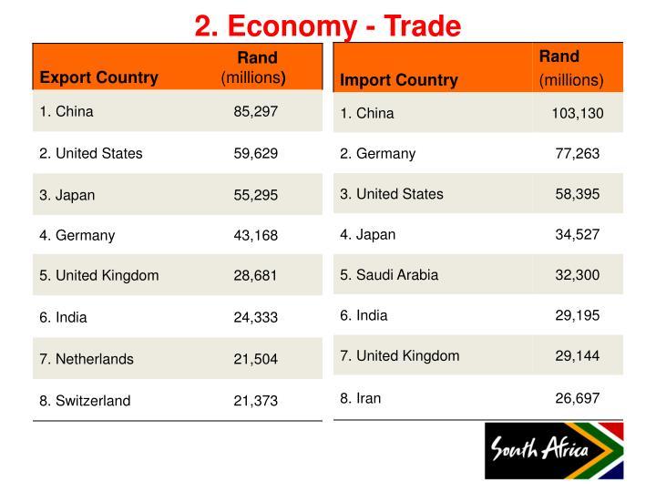 2. Economy - Trade
