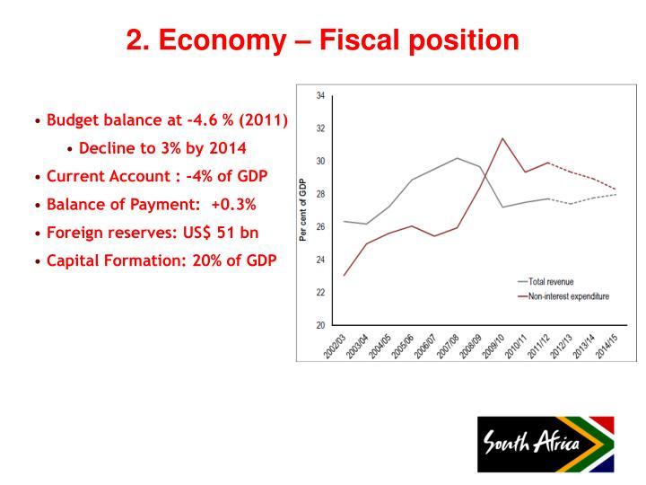 2. Economy – Fiscal position