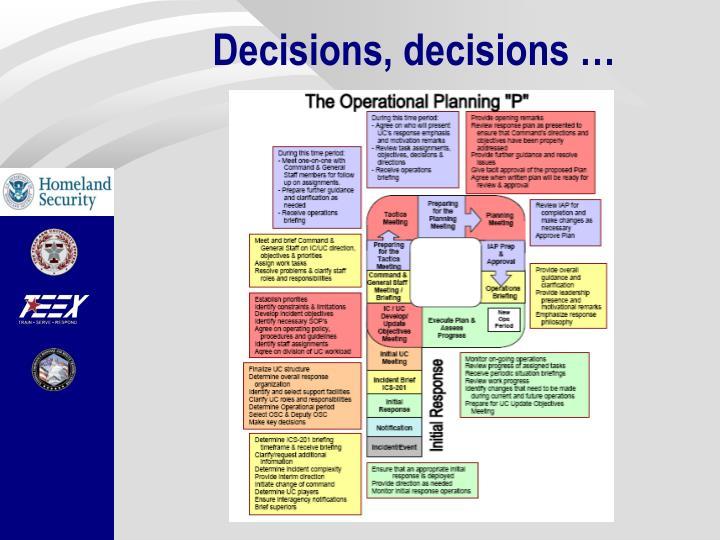 Decisions, decisions …