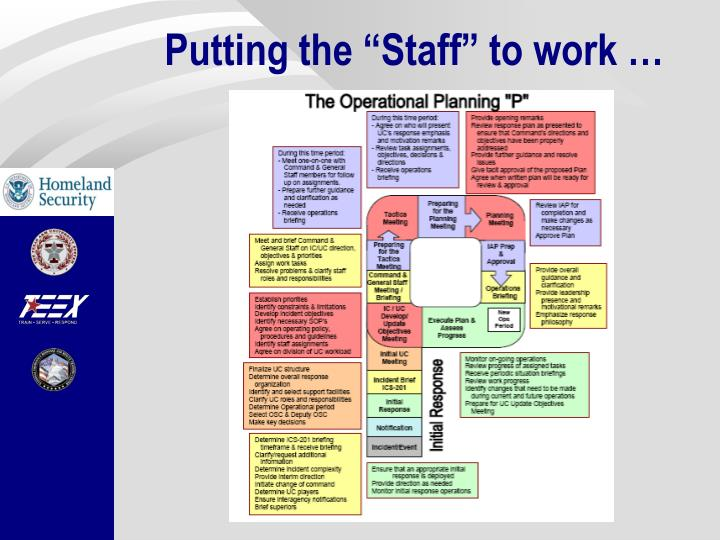 """Putting the """"Staff"""" to work …"""
