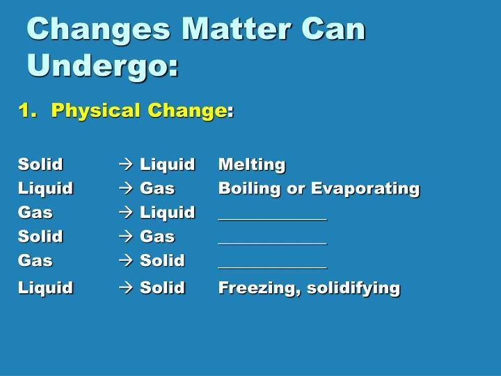Changes Matter Can Undergo: