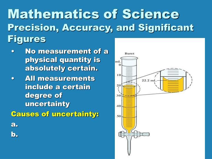 Mathematics of Science