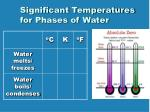 significant temperatures for phases of water