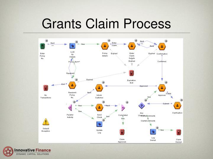 Grants Claim Process