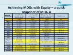 achieving mdgs with equity a quick snapshot of mdg 4