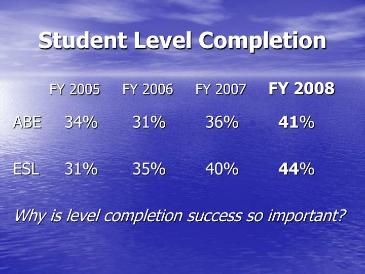 Student Level Completion
