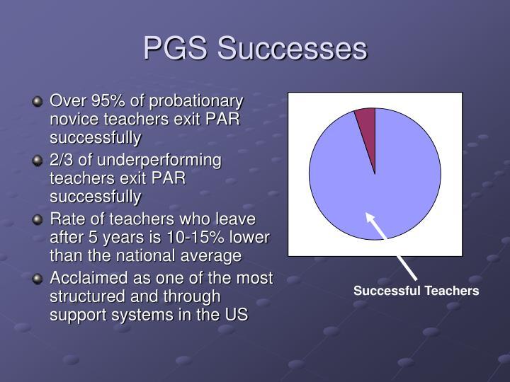 PGS Successes