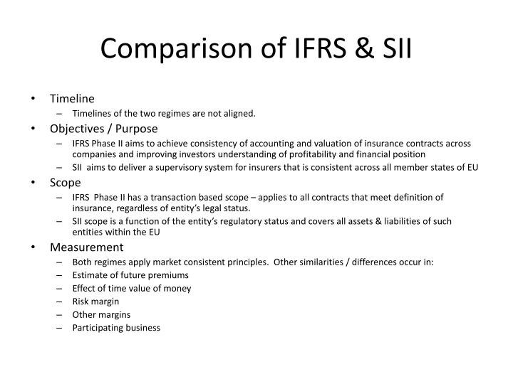 Comparison of IFRS & SII