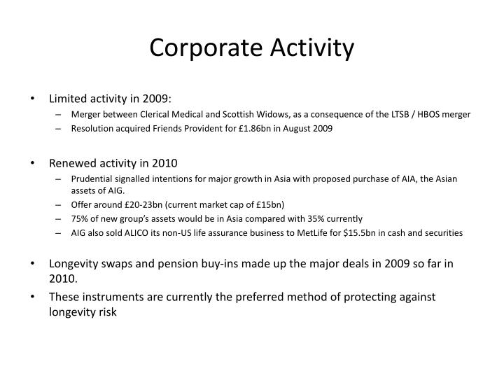 Corporate Activity