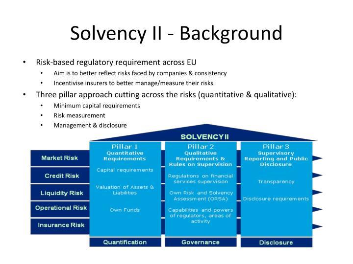Solvency II - Background