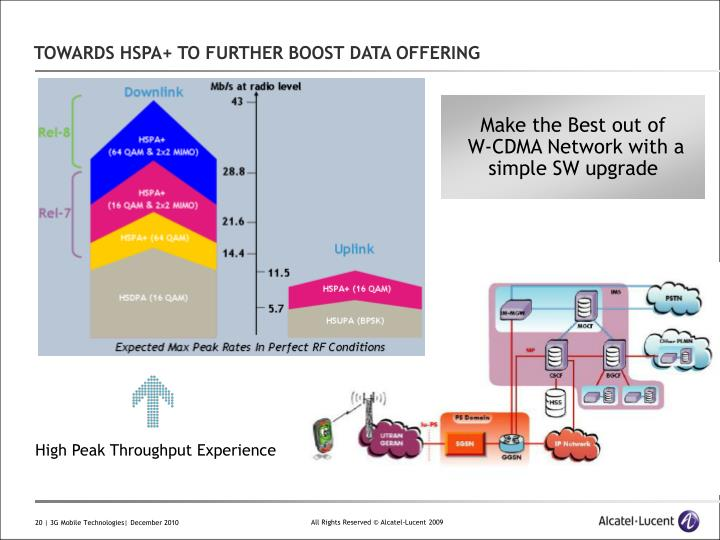 TOWARDS HSPA+ TO FURTHER BOOST DATA OFFERING