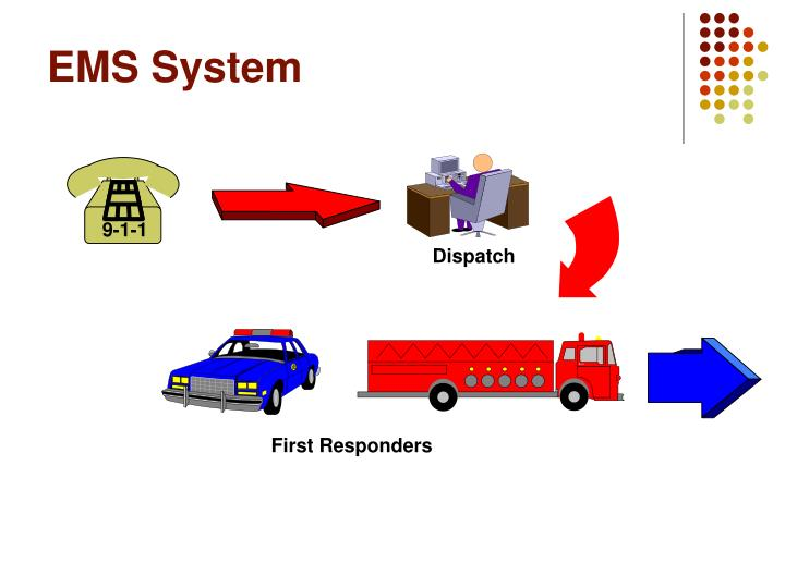 EMS System