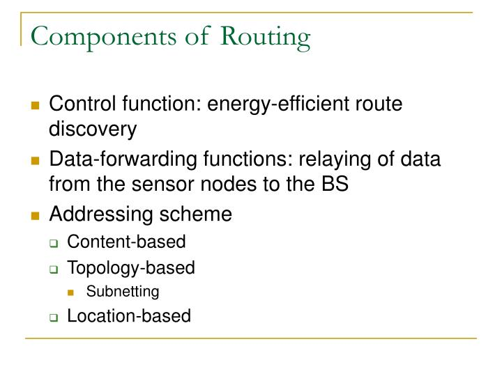 Components of Routing