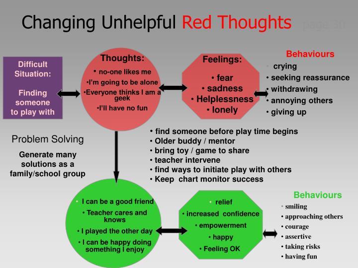 Changing Unhelpful