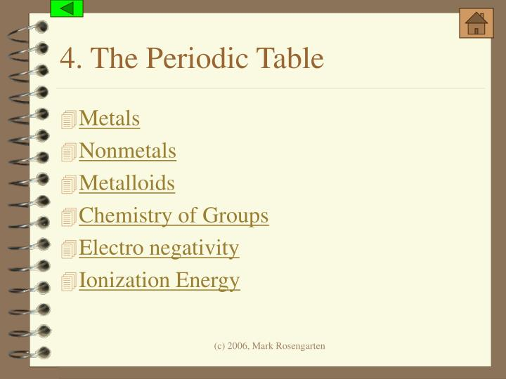 4. The Periodic Table