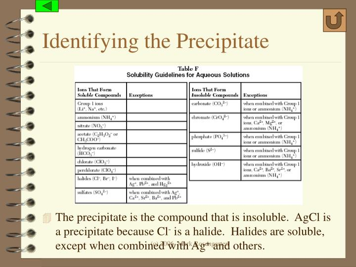 Identifying the Precipitate