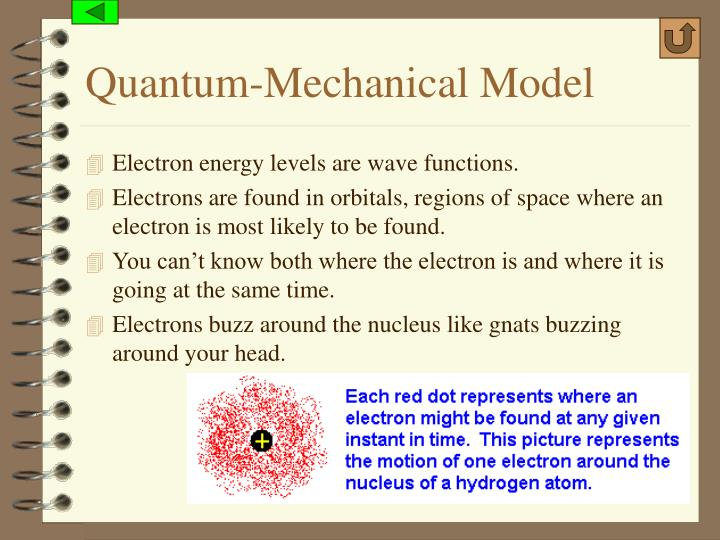 Quantum-Mechanical Model